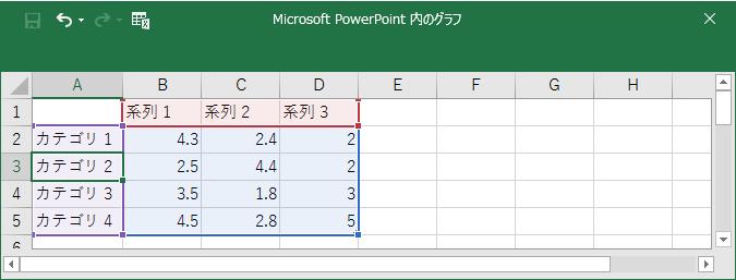 Microsoft PowerPoint内のグラフ