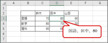 Excel(エクセル)の読み上げ
